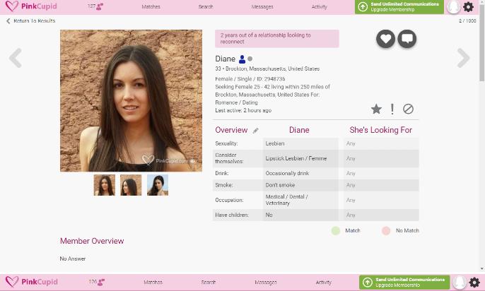 pinkicupid profile quality
